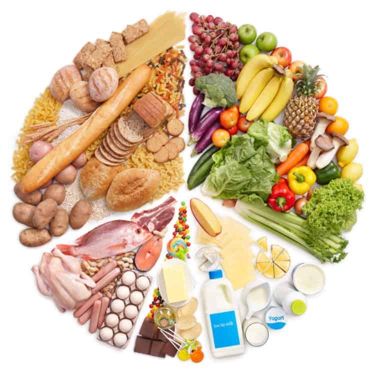 Tìm hiểu tháp dinh dưỡng cho người trưởng thành